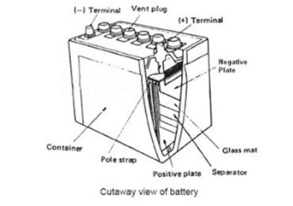 komponen sistem pengisian 1