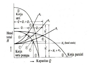 klasifikasi pompa sentrfugal 8