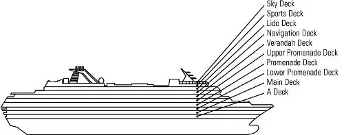 bagian bagian kapal