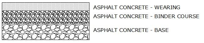 lapisan aspal