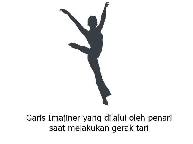 garis imajiner yang dilalui oleh penari saat melakukan gerak tari disebut