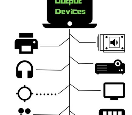perangkat keras komputer yang termasuk sebagai alat keluaran antara lain