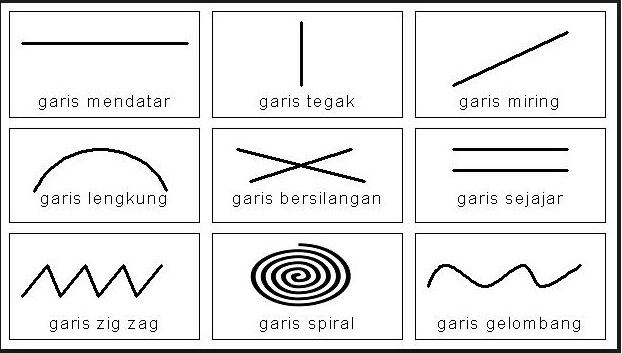 Adakah garis selain vertikal dan horizontal yang kamu temukan jelaskan jawabanmu