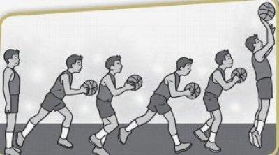 Apa yang dimaksud dengan jumpshoot pada permainan bola basket