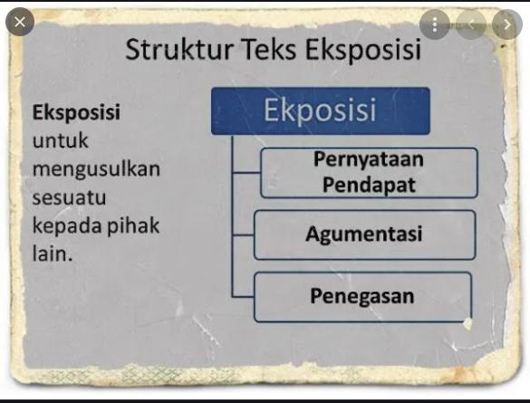 Sebutkan struktur teks eksposisi