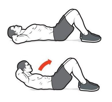 bagian otot tubuh manakah yang dilatih ketika melakukan gerakan sit-up