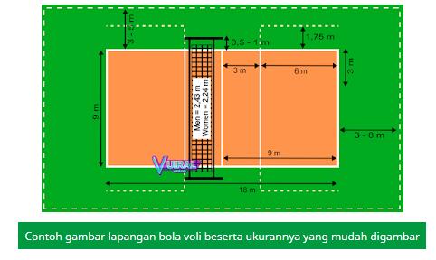 gambar lapangan bola voli beserrta ukurannya yang mudah digambar