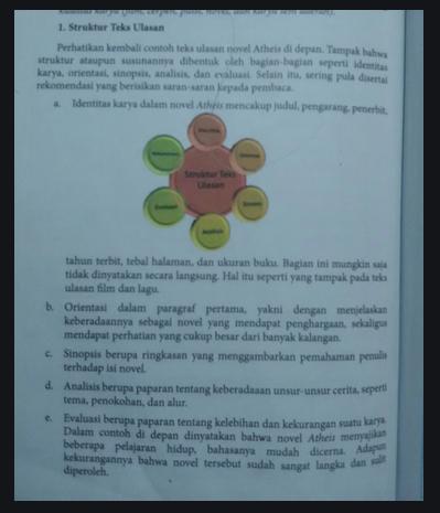 Jelaskan Struktur Teks Ulasan Bagian Sinopsis Dan Analisis Teknik Area