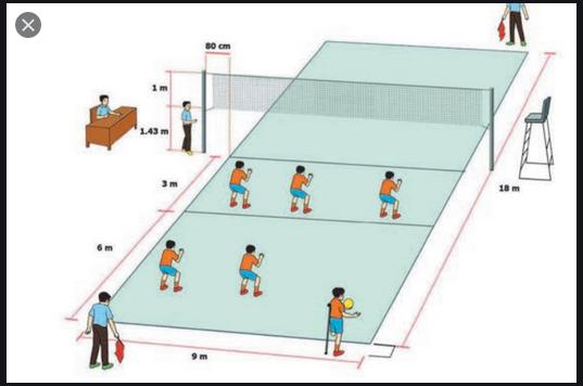 sebutkan komposisi dan registrasi permainan bola voli