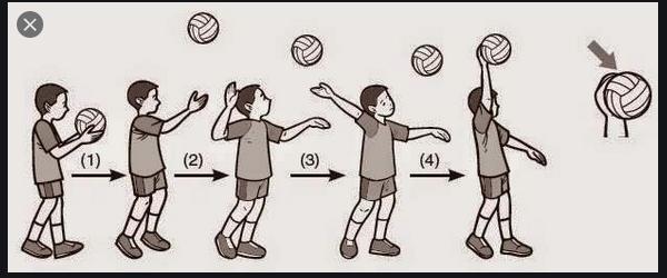 servis dalam bola voli dapat diartikan sebagai
