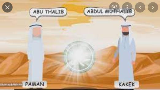 Setelah ibunya wafat, Nabi Muhammad Saw. diasuh oleh